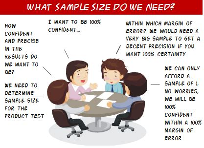 choose sample size   simple random sample
