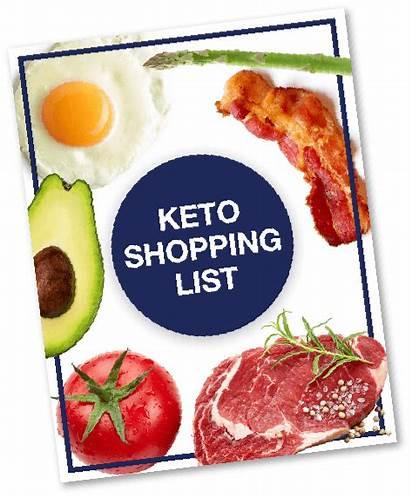 Shopping Keto Ketodietforhealth