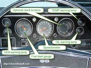 similiar 71 chevelle ss dash keywords 1967 chevelle wiring diagram pdf image wiring diagram engine