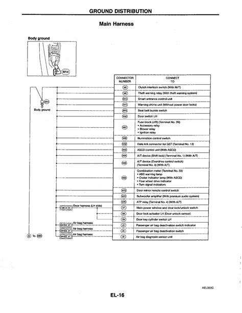 Repair Guides Electrical System