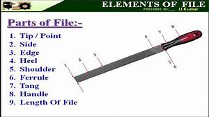 Fitter Lesson No  5 - Elements Of File