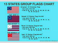 The Voice of Vexillology, Flags & Heraldry May 2014