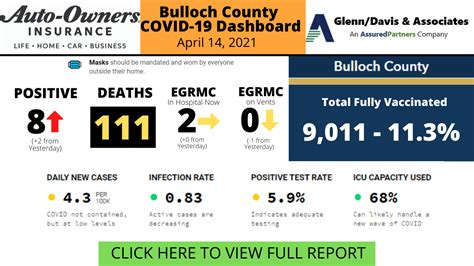 041421Bulloch County COVID-19 Report - Grice Connect ...