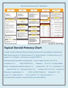 Topical Steroids Potency Chart  Adult Advanced Life Support - A4medicine By A4medicine