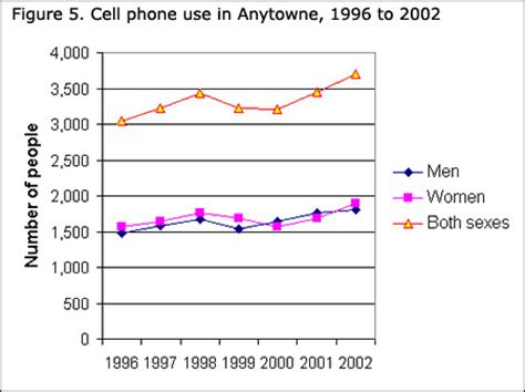 Uses of mobile phones essay
