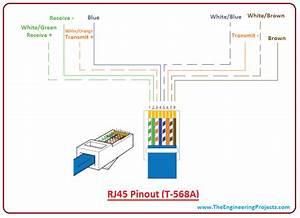 Rj45 Connector Standard Pinout