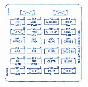 92 S10 2 8 Wiring Diagram
