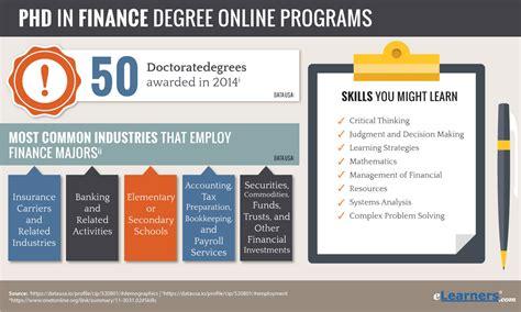 phd programs  finance phd  finance
