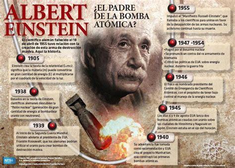 albert einstein resumen de su vida y obra infograf 237 a albert einstein 191 el padre de la bomba at 243 mica candidman