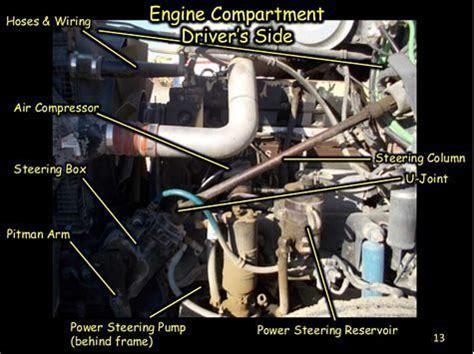 image result  school bus engine pre trip parts bus