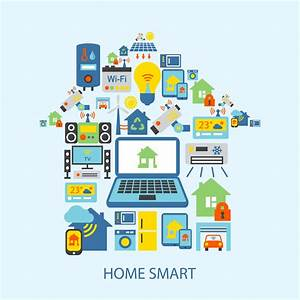 Homee Smart Home : secure your home with cutting edge technology while on a ~ Lizthompson.info Haus und Dekorationen