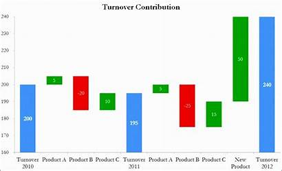 Chart Waterfall Excel Template Via
