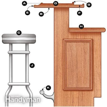 Bar Dimensions by How To Build A Bar Home Bars For Home Basement Bar