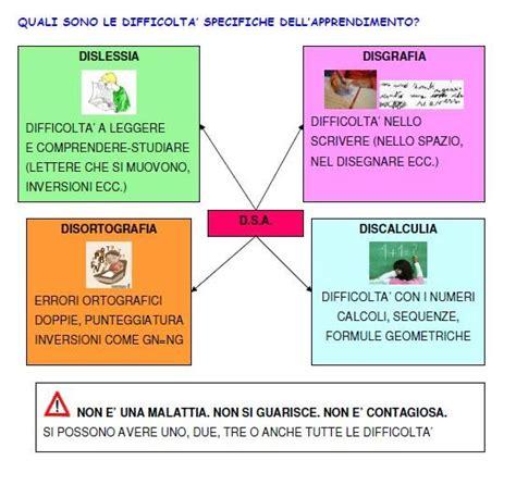 Test Per Dislessia by Dislessia Il Test Ed Un Gioco Formativo Per Bambini
