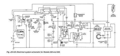 Electrical Diagram For John Deere Bing Images