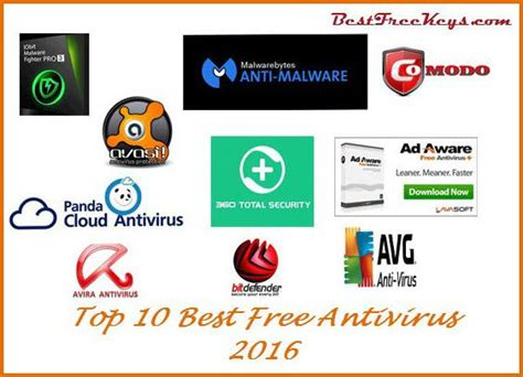10 Best Free Antivirus Software 2017 Experts Reviews