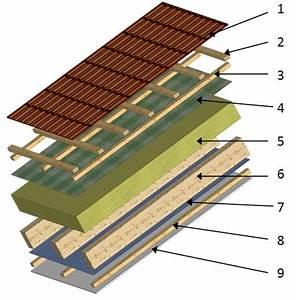 Aufbau Dämmung Dach : dachausbau ~ Whattoseeinmadrid.com Haus und Dekorationen