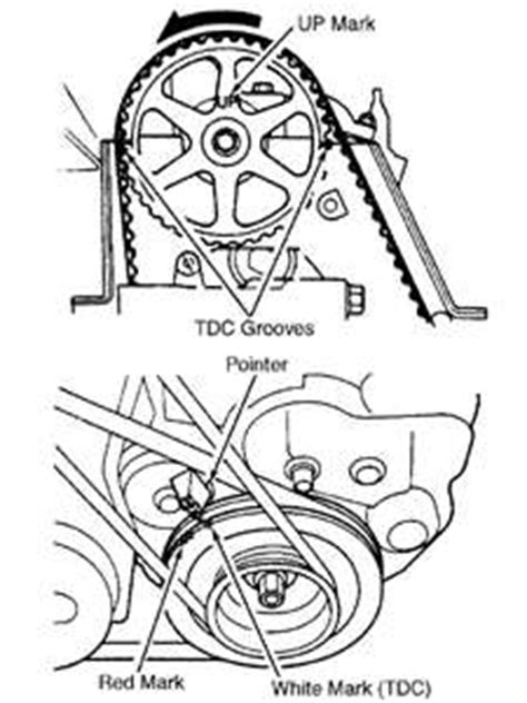 Timing Marks Diagram Honda Accord Fixya