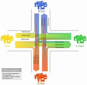 Traffic  U2013 Sankey Diagrams