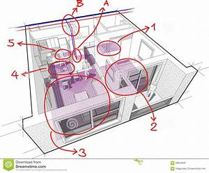 Apartment Diagram With Underfloor Heating And Hand Drawn Notes Stock Illustration