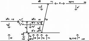 Energy Level Diagram Of Co2 Laser