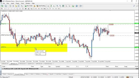 jp forex trading platform sell limit vs sell stop pending order jp markets gbpnzd