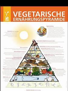 Sparsam Leben Tipps : ern hrungspyramide ern hrung pinterest ern hrung vegetarisch und vegetarisch leben ~ Eleganceandgraceweddings.com Haus und Dekorationen