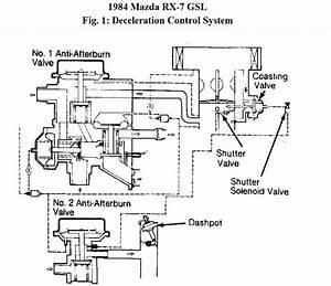 85 Mazda Rx 7 Rotary Engine