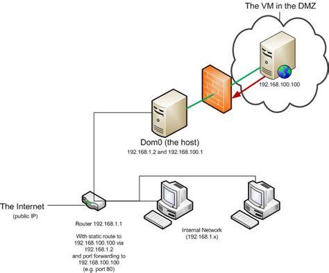 images  visio dmz diagram enterprise network