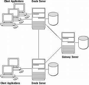 Understanding Distributed Systems