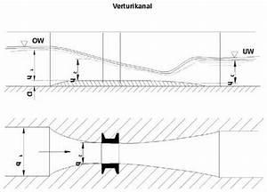 Venturidüse Berechnen : wasserkraftpotential ~ Themetempest.com Abrechnung