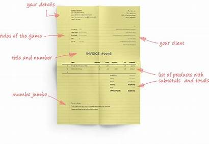 Invoice Write Invoices Invoicing Services Should Right
