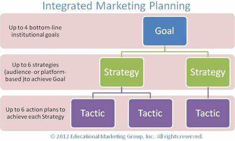 Leads A Defined Marketing Strategy_ moneyball marketing