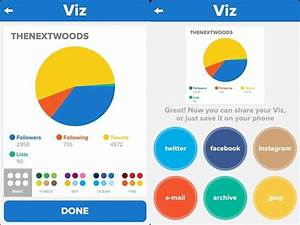 7 Apps To Create The Best Graphs And Charts On Ios