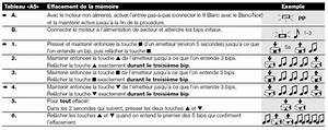 Programmation Telecommande Nice Volet Roulant : comment effacer une t l commande nice de volet roulant habitat automatisme ~ Mglfilm.com Idées de Décoration