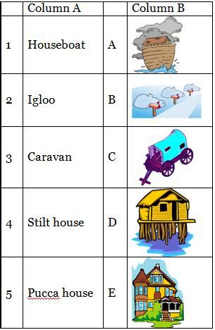 class  science worksheets  housing  clothing