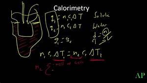 Ap Chemistry Big Idea 5b  Enthalpy Of Solutions