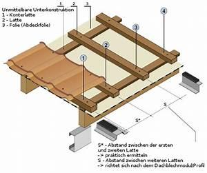 Doppelstegplatten Verlegen Unterkonstruktion : unser angebot wir f r sie der dachplattenprofi ~ Frokenaadalensverden.com Haus und Dekorationen