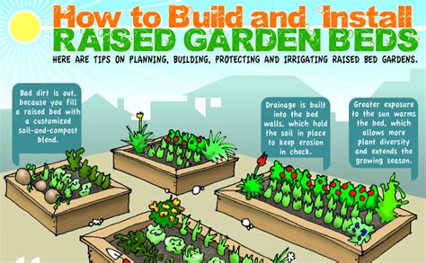 diy raised garden bed plans woodwork city free