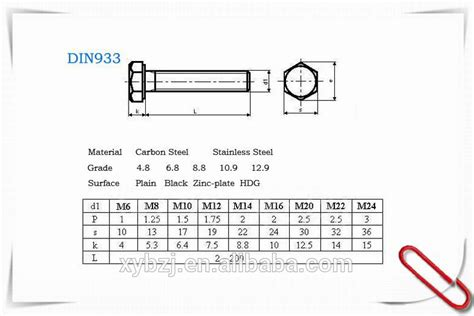 Carbon Steel/ Stainless Steel Gi Din 933 Full Thread Hex
