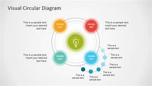Visual Circular Diagram Powerpoint Template