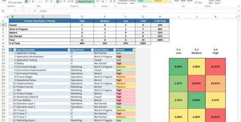 kpi spreadsheet template spreadsheet templates