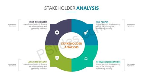 decision making methodology template stakeholder analysis powerpoint template pslides