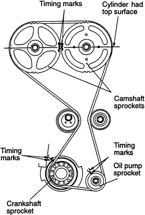 Suzuki 2 0 Engine Diagram by 2004 Suzuki Forenza Timing Belt Diagram