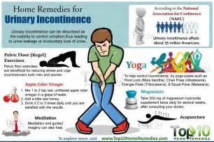 Home Remedy Uti Image