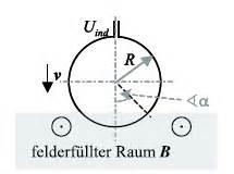 Kreissegment Radius Berechnen : mp forum die in einer leiterschleife induzierte spannung matroids matheplanet ~ Themetempest.com Abrechnung