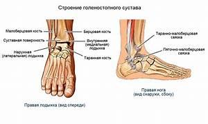 От чего болят суставы кисти рук