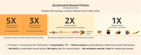You can avail amazon credit card offers on smartphones, appliances, fashion, and groceries. Amazon Pay ICICI Credit Card Offers Online: Apply & Get offers like Rs.750 as Amazon Pay Balance ...