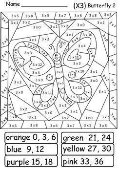 multiplication colour color  code butterflies  ealee