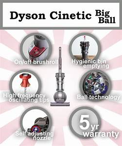 New Upright On The Block  A Review Of The Dyson Cinetic